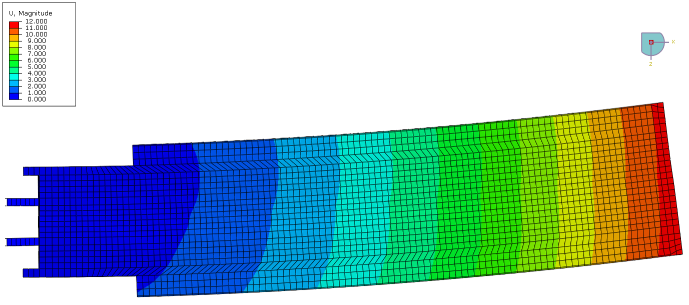 Finite element thermal analysis