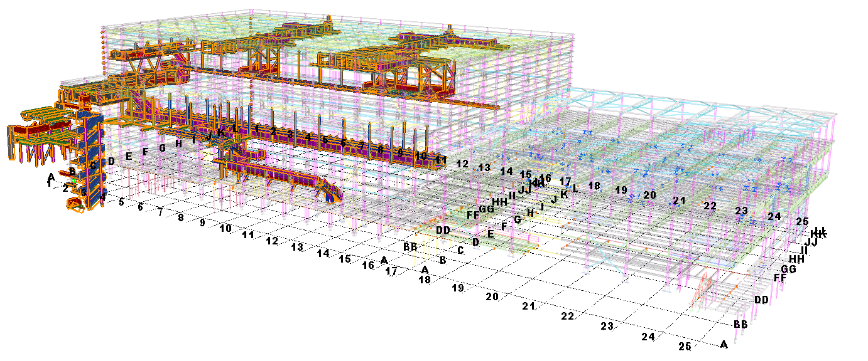 Innnes distribution center steel structure