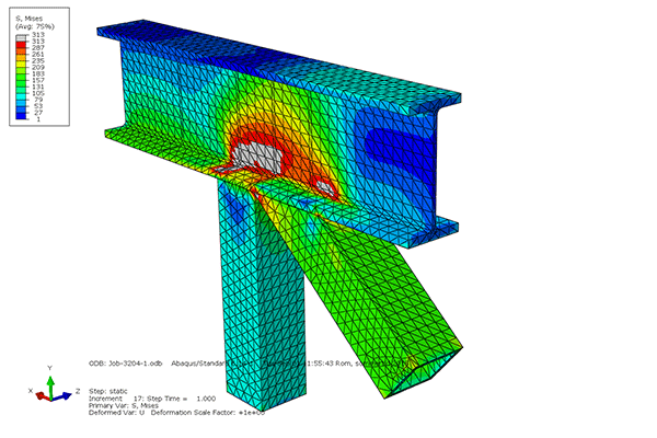 Finite element analyse