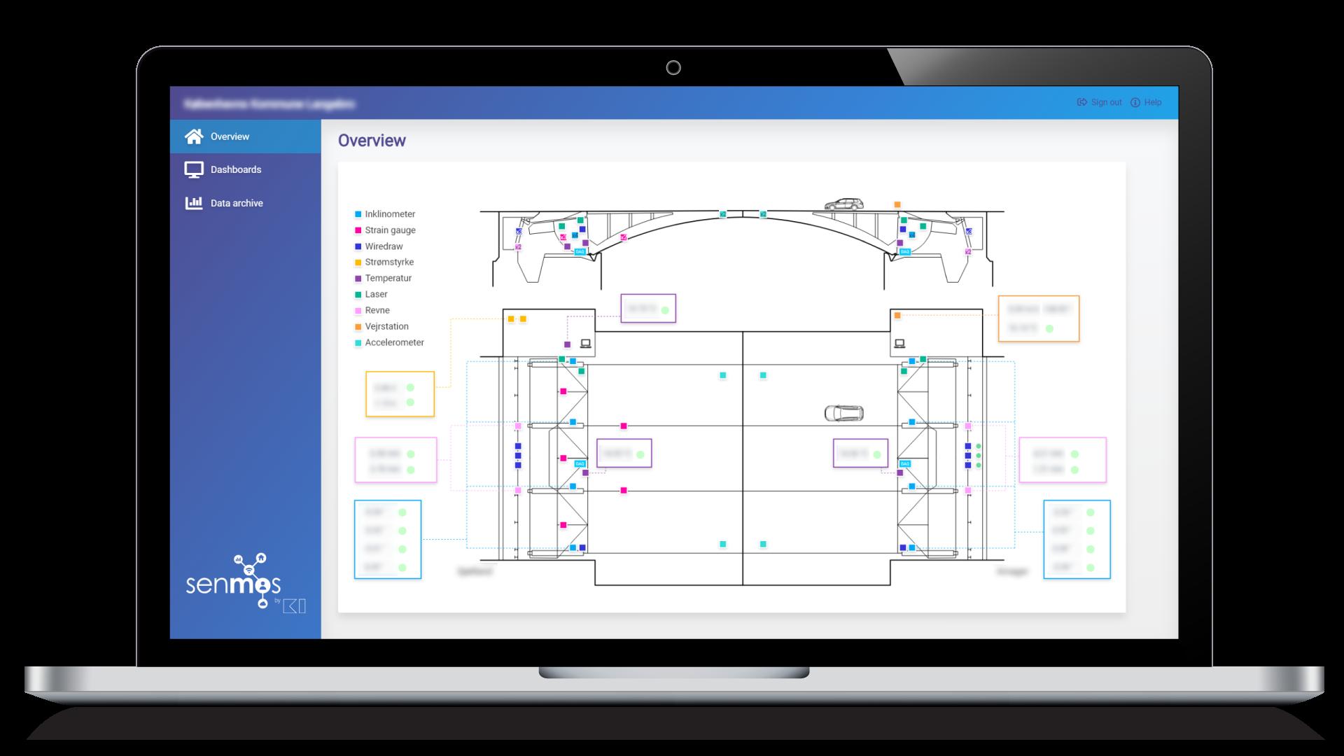 structural health monitoring cloud platform